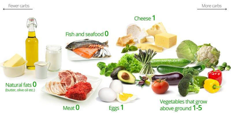 menu diet puasa